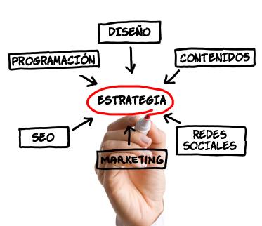 estrategia-web1